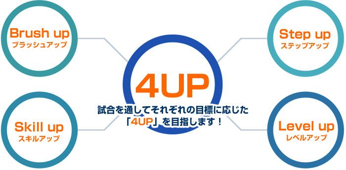 4upconcept.jpg